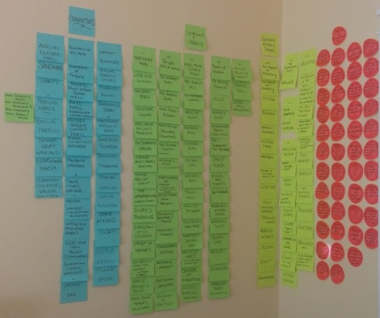 My current Sticky-Note Tracking for my YA novel.